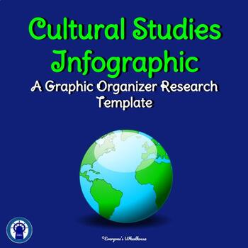 Cultural Studies Research Infographic Template Graphic Organizer