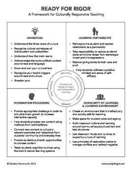 Culturally responsive teaching framework