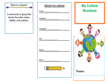 Culture Brochure Template My Culture By Teaching In The Tar Heel - State brochure template