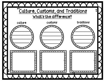 Culture, Customs, and Traditions Informational Text with Graphic Organizer