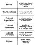 Culture Flash Cards for Sociology