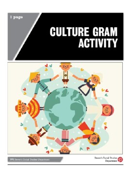 Culture Gram Activity