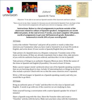 Culture Homework Lower Level Spanish
