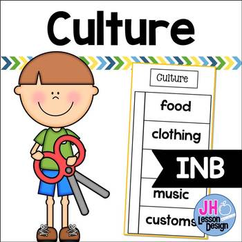 Culture Interactive Notebook Foldable