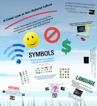 Culture Prezi - for Sociology or Human Geography Classes