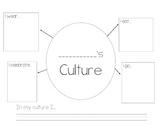 Culture Web