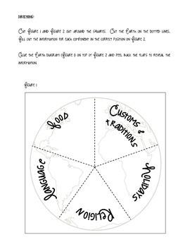 Culture Wheel Interactive Notebook