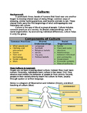 Culture Worksheet: great for all ages!