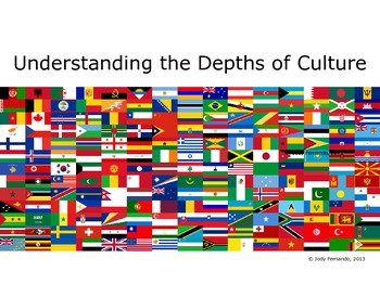 Culture lessons for English language learners