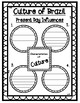Culture of Brazil Graphic Organizer