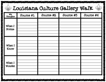 Culture of Louisiana Gallery Walk