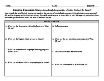 Cultural Characteristics of sub-Saharan Africa