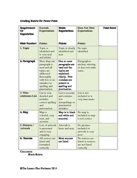 Cultures - Holidays Research Project with Rubrics