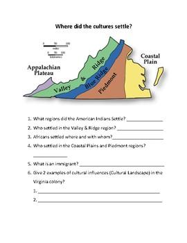 Cultures in VA Formative Assessment