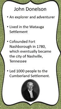 Cumberland Settlement Tennessee CCSS4.36