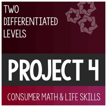Consumer Math Skill Application Project 4- Special Education Life Skills