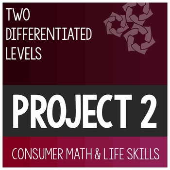 Cumulative  Differentiated Project 2- High School Special