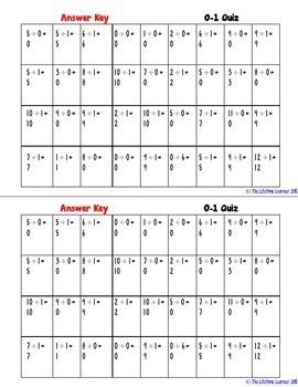 Division Quizzes | Division Fact Fluency