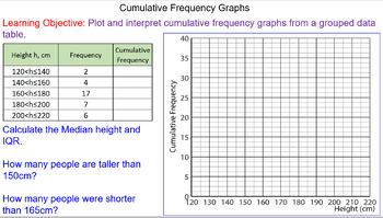 Cumulative Frequency Graphs