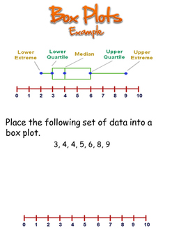 Cumulative Frequency and Boxplots Booklet