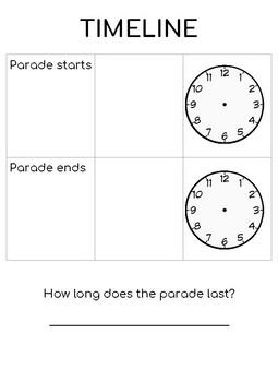 Cumulative Math Project - 100 Wheel Parade