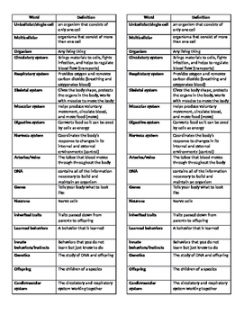 Cumulative fifth grade science vocabulary sheets