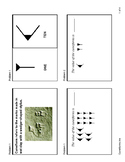 Cuneiform Math Lesson