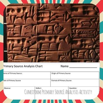 Cuneiform Primary Source Analysis Activity