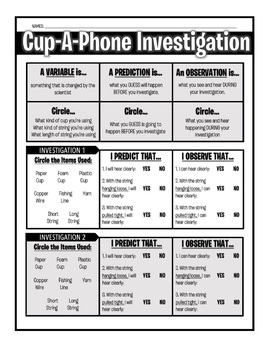 Cup-A-Phone Investigation - NGSS Standard 1-PS4-1 and 1-PS4-4