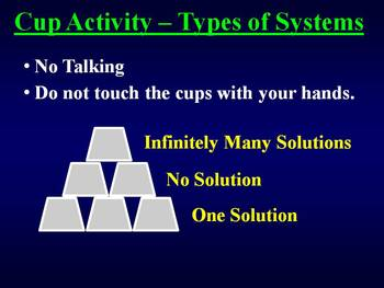 Cup Activity - Types of Systems