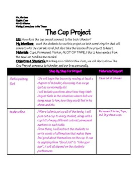 Cup Project: Wonder Novel