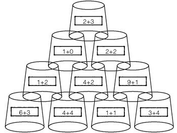 Cup Stacking Math Center (Addition within 10)