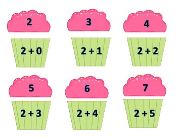 Cupcake Addition Fact Families Common Core Math