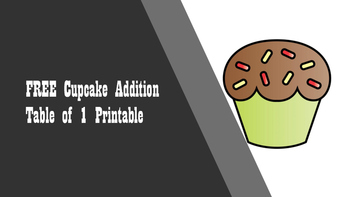Cupcake Addition Table of 1