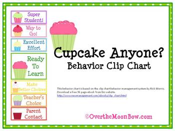 Cupcake Anyone? Behavior Clip Chart