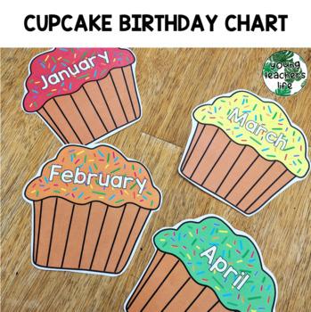 Cupcake Birthday Chart By YOUNGTEACHERSLIFE