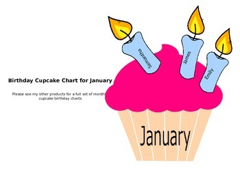 Cupcake Birthday Poster/Chart idea for January