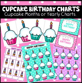 Cupcake Classroom Birthday Chart Bulletin Board By Kindergarten