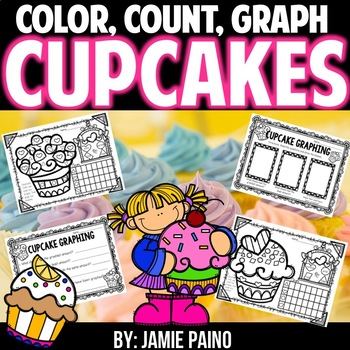 Cupcake Color*Count*Graph