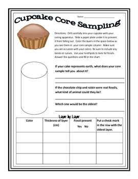 Cupcake Core Sampling: Earth Science Fun