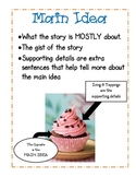 Cupcake Main Idea Anchor Chart