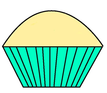 Cupcake Rubric Visual For Kids