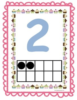 Number Posters - Cupcake