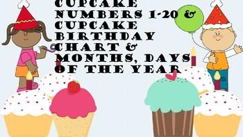 Cupcake Theme Pack