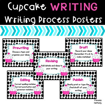 Writing Process Posters-Cupcake Theme