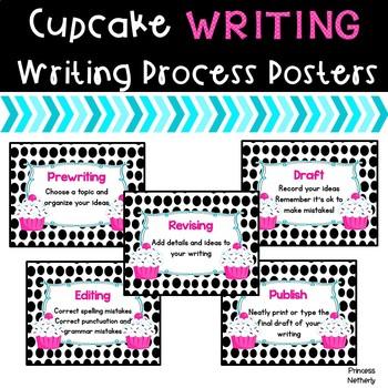Writing Process Posters-Cupcake Theme