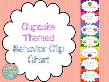 Cupcake Themed Behavior Clip Chart
