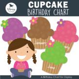 Cupcake Themed Birthday Chart