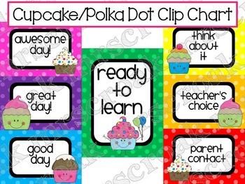 Clip Chart: Cupcakes on Polka Dots