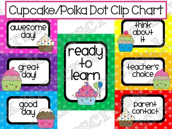 Clip Chart: Cupcakes on Polka Dots